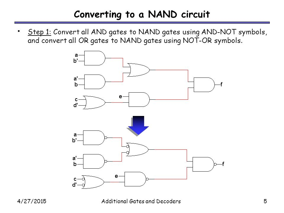4/27/2015Additional Gates and Decoders5 Converting to a NAND circuit Step 1: Convert all AND gates to NAND gates using AND-NOT symbols, and convert al