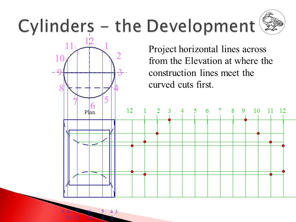 Project horizontal lines across from the Elevation at where the construction lines meet the curved cuts first.