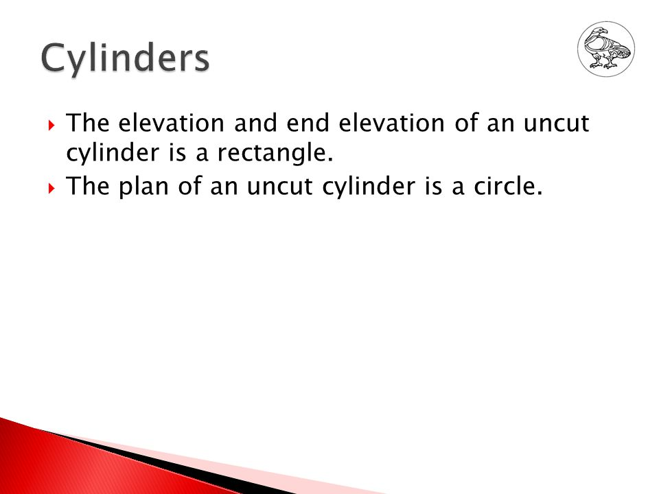  The elevation and end elevation of an uncut cylinder is a rectangle.