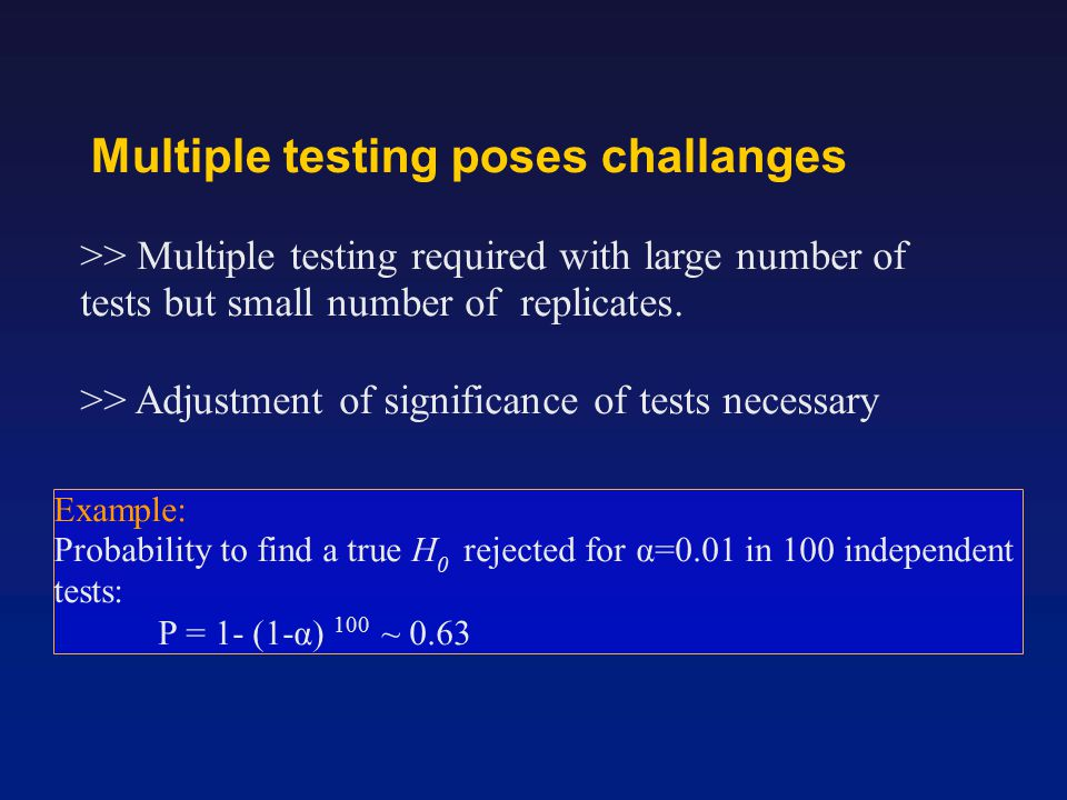 >> Multiple testing required with large number of tests but small number of replicates.