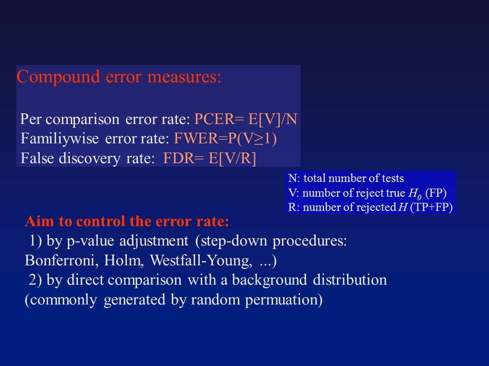 Compound error measures: Per comparison error rate: PCER= E[V]/N Familiywise error rate: FWER=P(V≥1) False discovery rate: FDR= E[V/R] N: total number of tests V: number of reject true H 0 (FP) R: number of rejected H (TP+FP) Aim to control the error rate: 1) by p-value adjustment (step-down procedures: Bonferroni, Holm, Westfall-Young,...) 2) by direct comparison with a background distribution (commonly generated by random permuation)