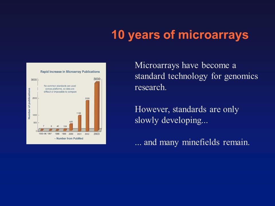 Minefield II : Microarray always find something