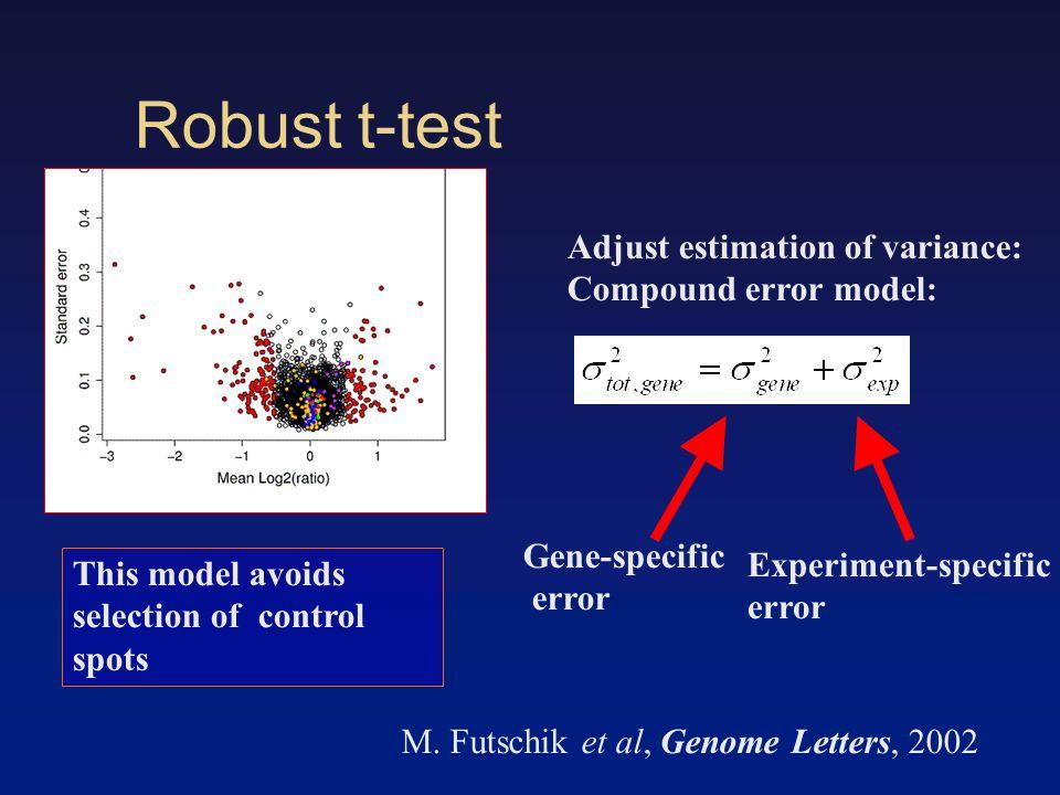 Robust t-test Adjust estimation of variance: Compound error model: Gene-specific error Experiment-specific error This model avoids selection of control spots M.