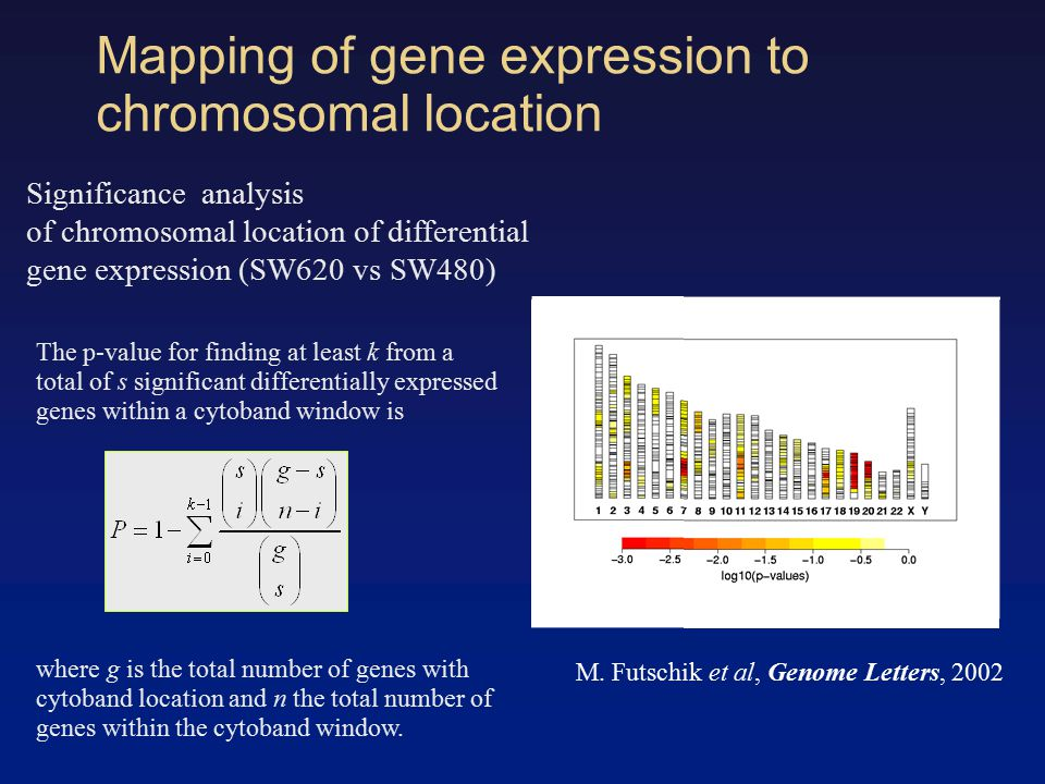 Mapping of gene expression to chromosomal location Significance analysis of chromosomal location of differential gene expression (SW620 vs SW480) The p-value for finding at least k from a total of s significant differentially expressed genes within a cytoband window is where g is the total number of genes with cytoband location and n the total number of genes within the cytoband window.