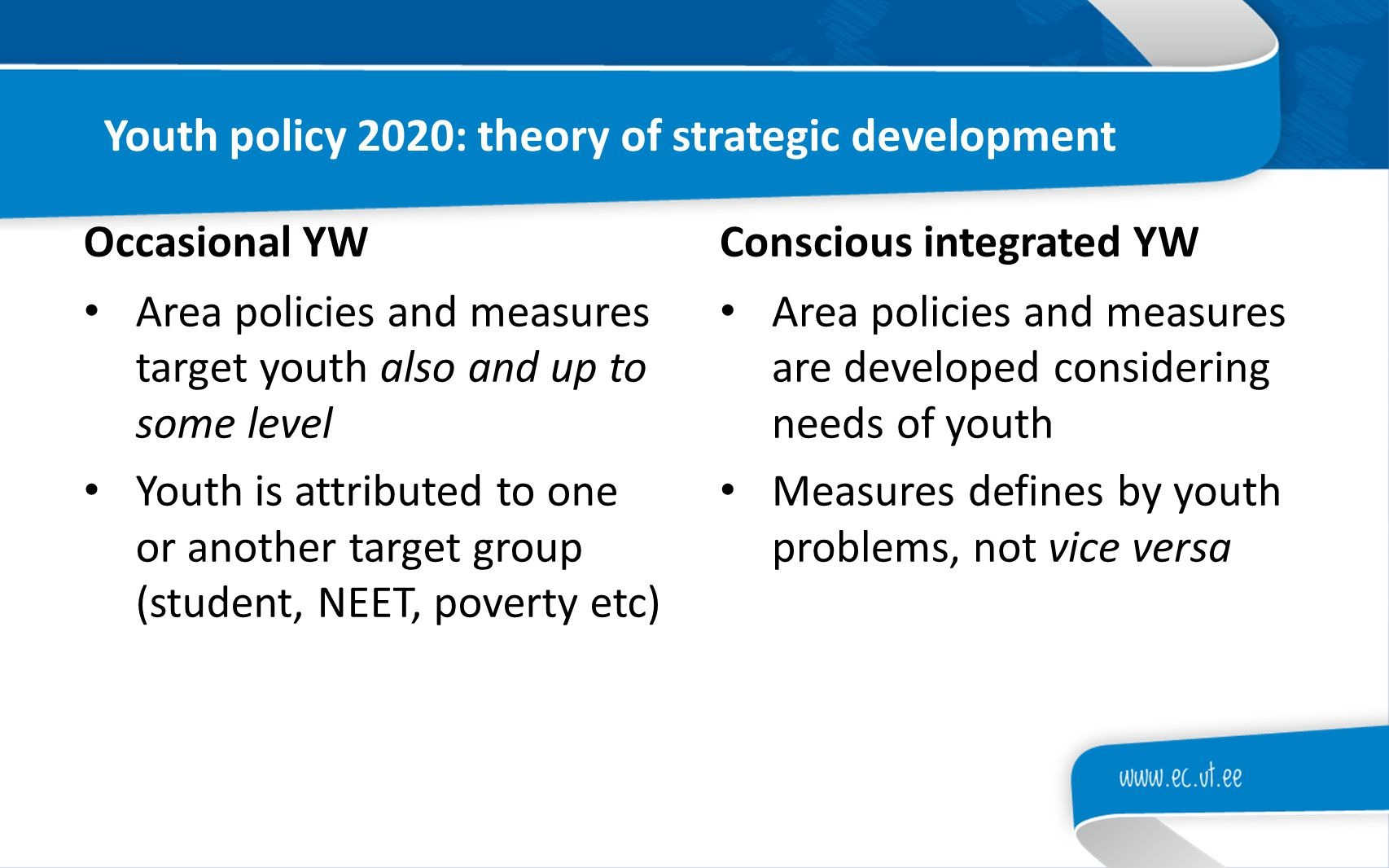 Youth policy 2020: impact on youth Young becomes passive (consumer attitudes, helplessness and adaptive options) Success or failure is cluster recognition feature (eg, failure in studies = difficulties at work = lower quality of life).