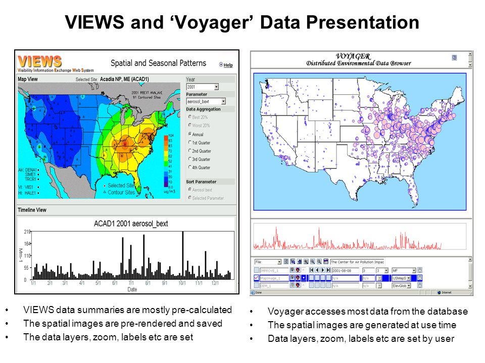 VIEWS and 'Voyager' Data Presentation VIEWS data summaries are mostly pre-calculated The spatial images are pre-rendered and saved The data layers, zoom, labels etc are set Voyager accesses most data from the database The spatial images are generated at use time Data layers, zoom, labels etc are set by user