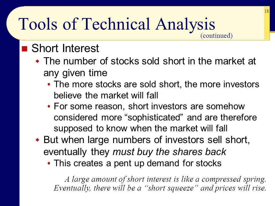 18 Tools of Technical Analysis Short Interest  The number of stocks sold short in the market at any given time  The more stocks are sold short, the more investors believe the market will fall  For some reason, short investors are somehow considered more sophisticated and are therefore supposed to know when the market will fall  But when large numbers of investors sell short, eventually they must buy the shares back  This creates a pent up demand for stocks A large amount of short interest is like a compressed spring.