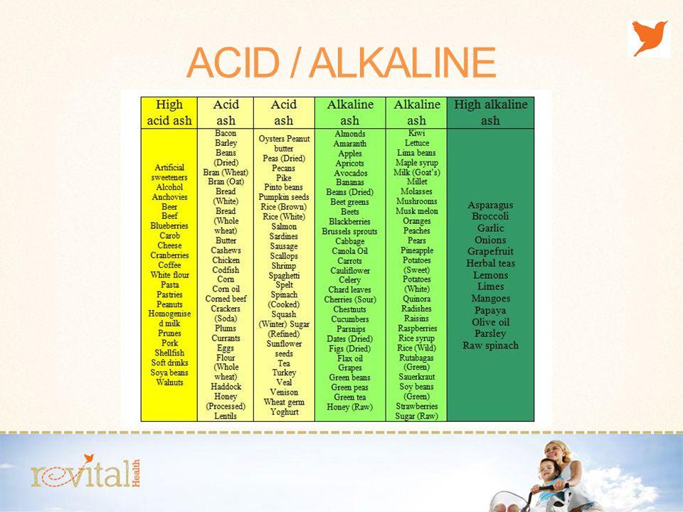 ACID / ALKALINE