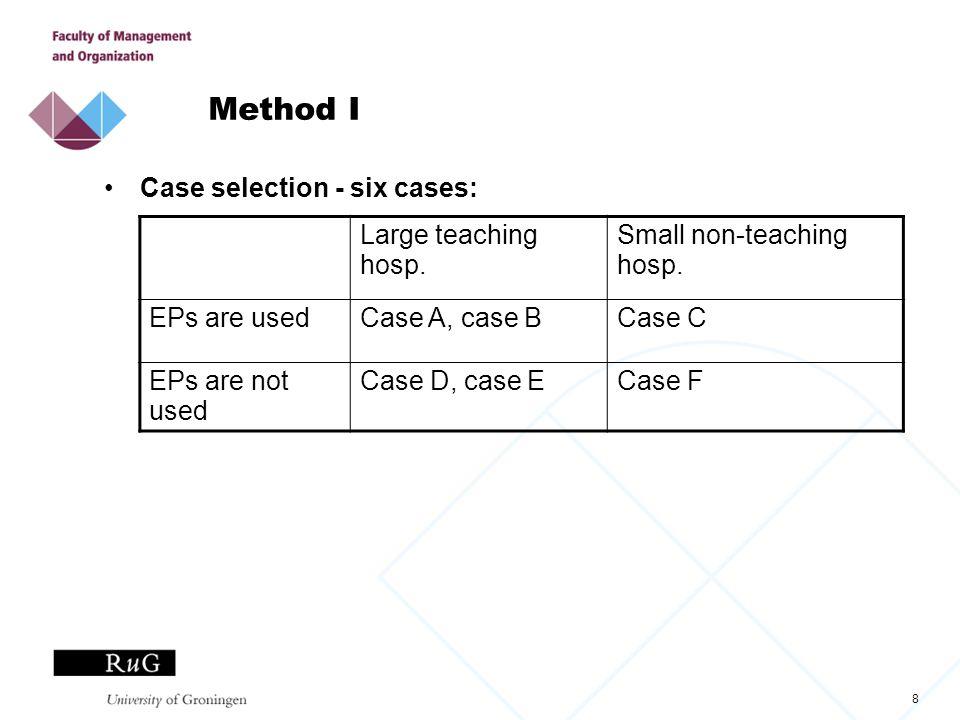 8 Method I Case selection - six cases: Large teaching hosp.