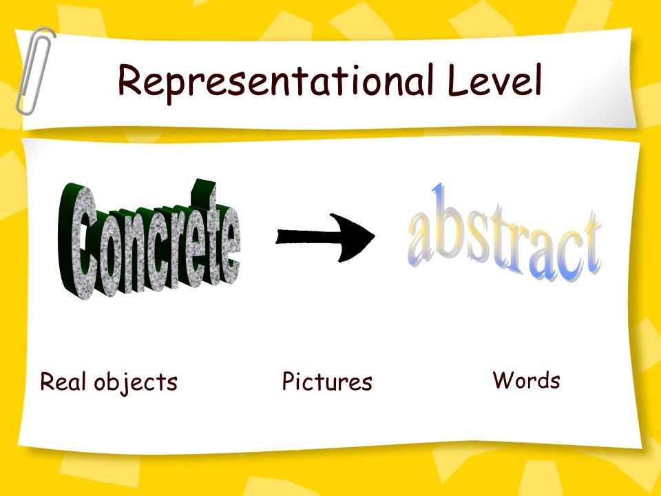 Representational Level Real objects Pictures Words