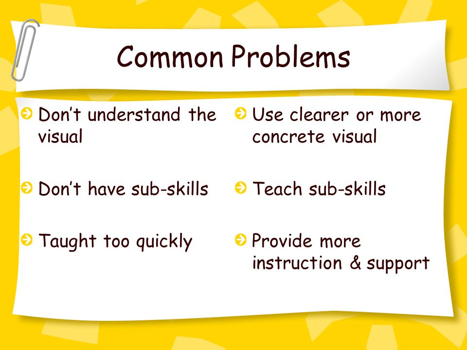 Common Problems Don't understand the visual Don't have sub-skills Taught too quickly Use clearer or more concrete visual Teach sub-skills Provide more instruction & support
