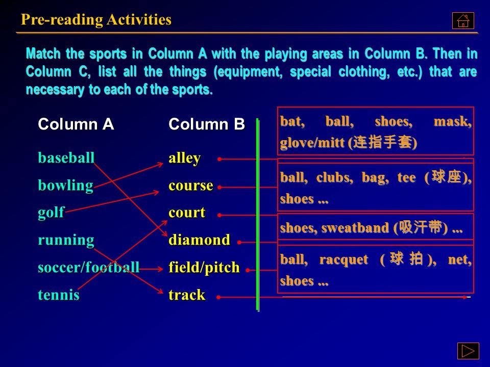 Pre-reading Activities Pre-reading Activities Pre-reading Activities Pre-reading Activities Text A: Language Points Text A: Language PointsText A: Lan