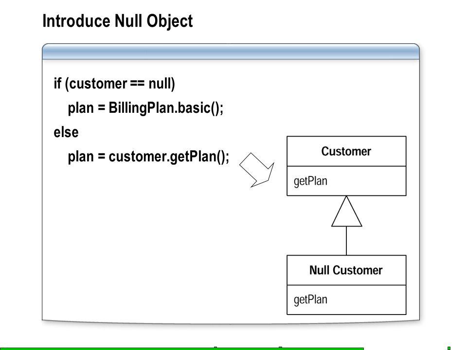 Introduce Null Object if (customer == null) plan = BillingPlan.basic(); else plan = customer.getPlan();