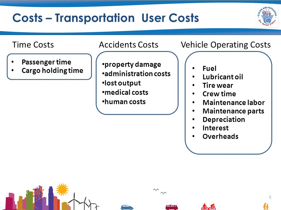 Costs – Transportation User Costs 5 Vehicle Operating CostsTime Costs Fuel Lubricant oil Tire wear Crew time Maintenance labor Maintenance parts Depre