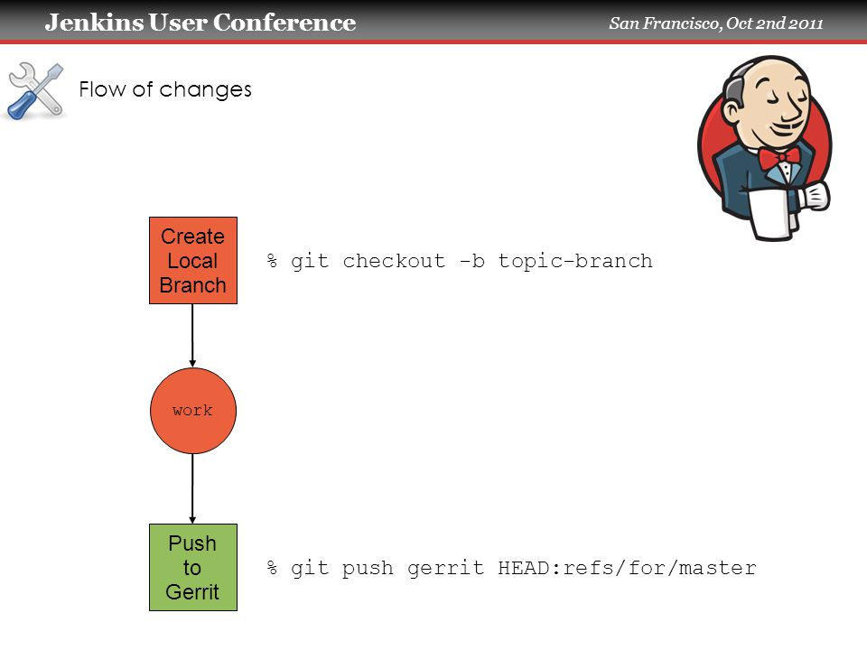 Jenkins User Conference San Francisco, Oct 2nd 2011 Flow of changes Create Local Branch % git checkout -b topic-branch work Push to Gerrit % git push gerrit HEAD:refs/for/master