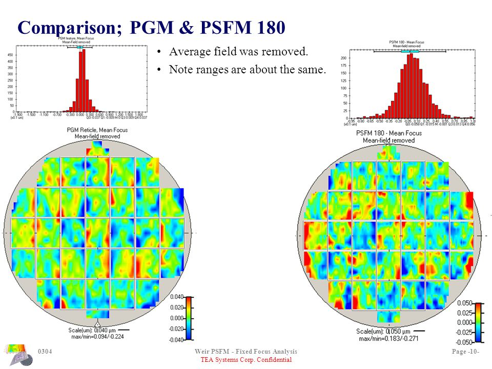 TEA Systems Corp. Confidential 0304Weir PSFM - Fixed Focus AnalysisPage -10- Comparison; PGM & PSFM 180 Average field was removed. Note ranges are abo