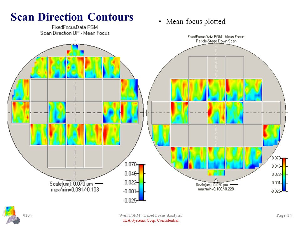 TEA Systems Corp. Confidential 0304Weir PSFM - Fixed Focus AnalysisPage -24- Scan Direction Contours Mean-focus plotted