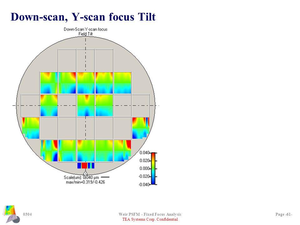 TEA Systems Corp. Confidential 0304Weir PSFM - Fixed Focus AnalysisPage -61- Down-scan, Y-scan focus Tilt