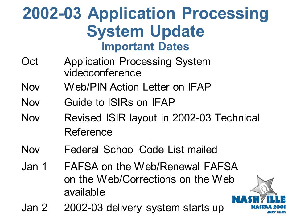 2002-03 Application Processing System Update Important Dates  MarchBegan system development  July 16Federal School Code file updates due  July Firs