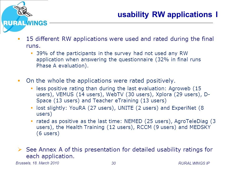 Brussels, 18. March 2010 30RURAL WINGS IP usability RW applications I  15 different RW applications were used and rated during the final runs.  39%