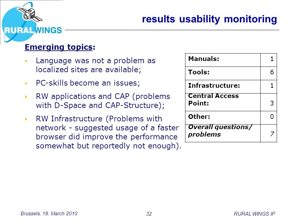Brussels, 18. March 2010 32RURAL WINGS IP results usability monitoring Emerging topics:  Language was not a problem as localized sites are available;