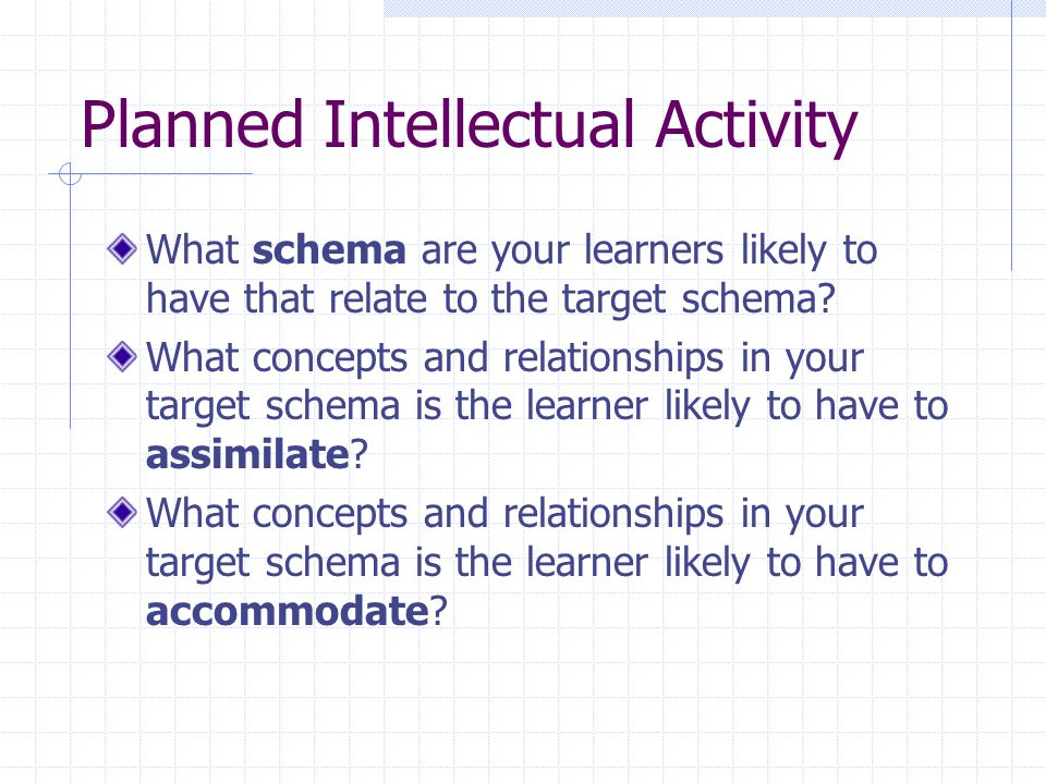 Planned Intellectual Activity What schema are your learners likely to have that relate to the target schema.