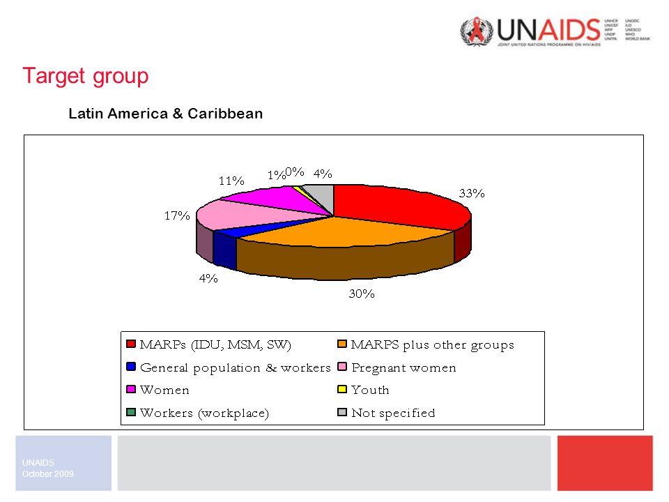 October 2009 UNAIDS Target group Latin America & Caribbean