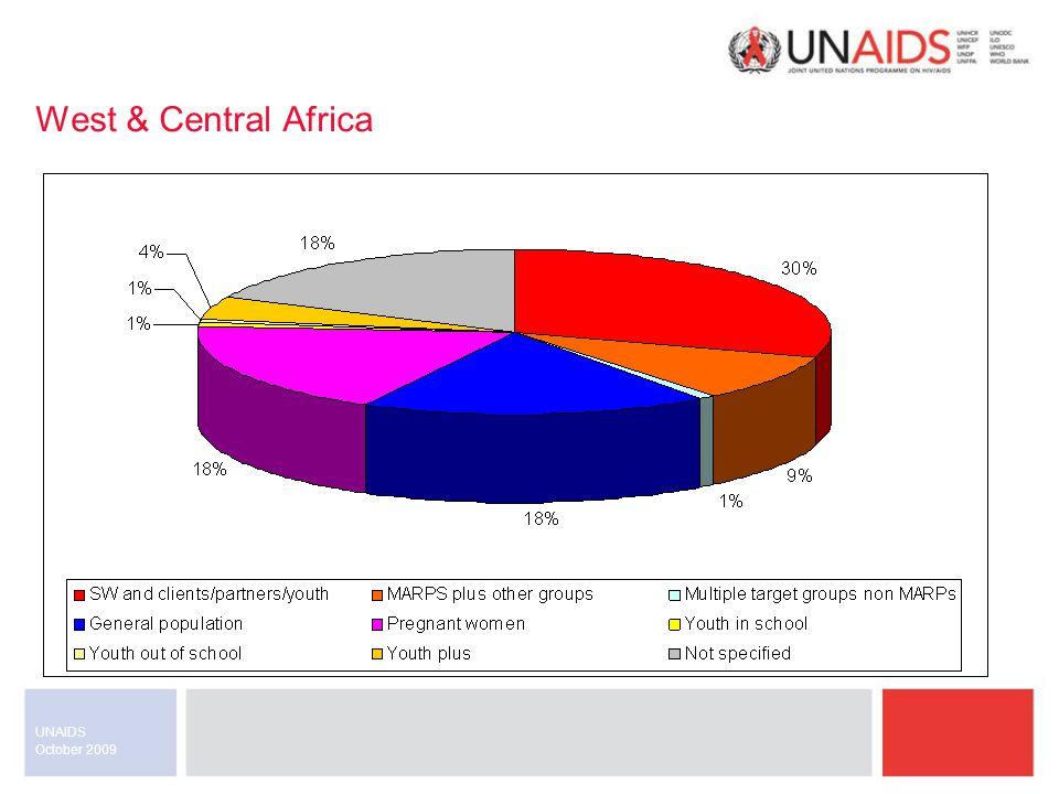 October 2009 UNAIDS West & Central Africa