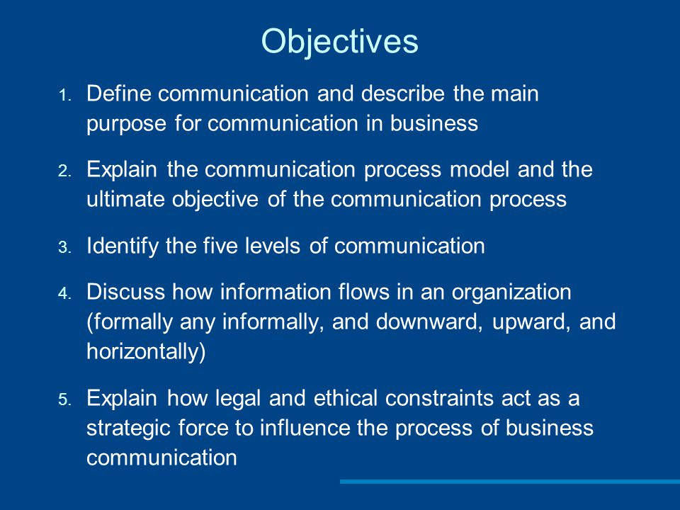 Objectives 1.Define communication and describe the main purpose for communication in business 2.