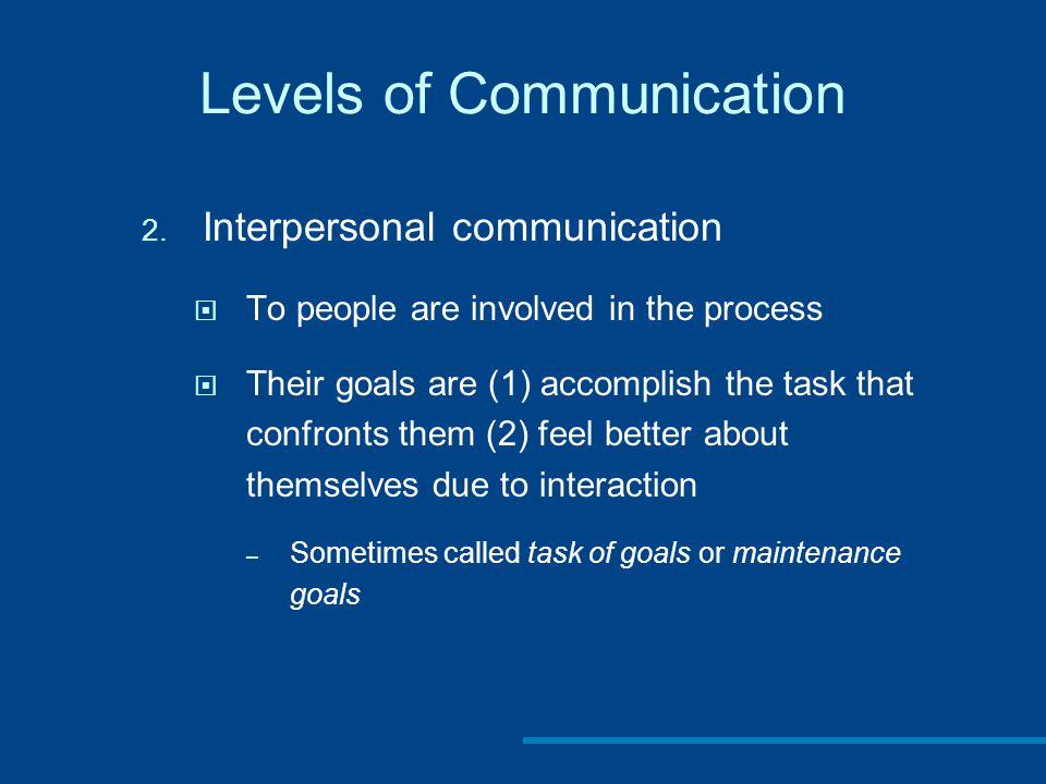 Levels of Communication 2.