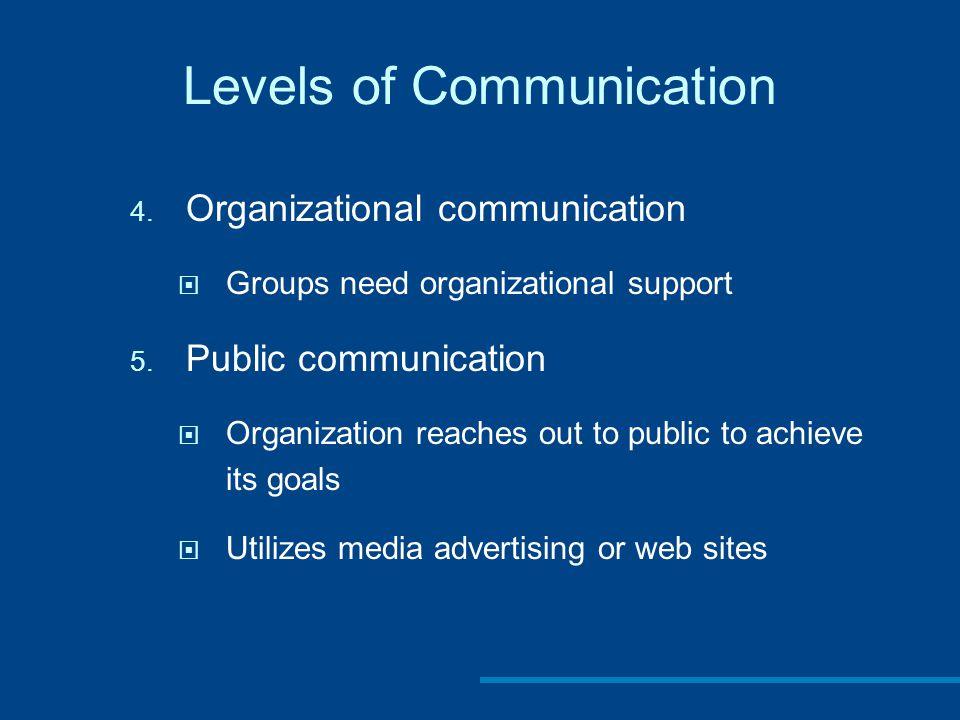 Levels of Communication 4.Organizational communication  Groups need organizational support 5.