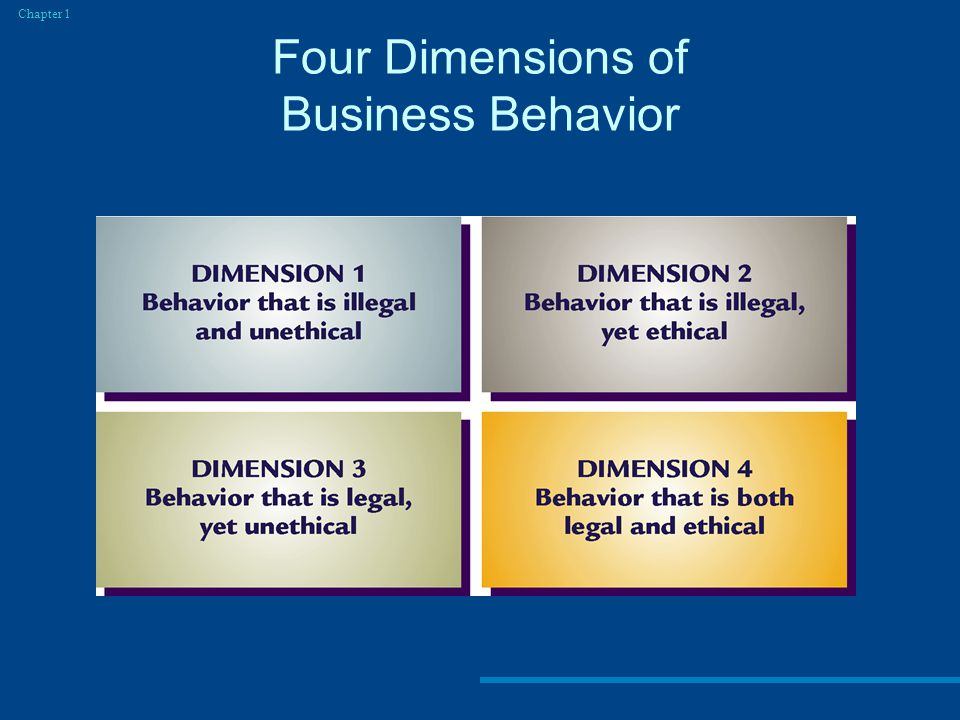 Four Dimensions of Business Behavior Chapter 1