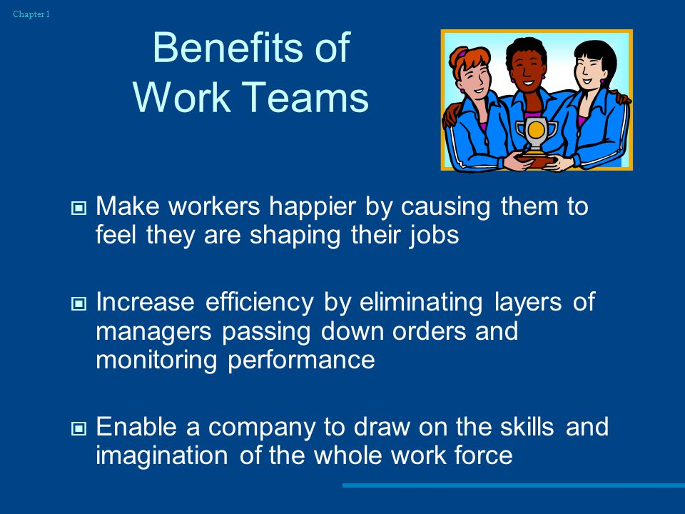 Benefits of Work Teams Make workers happier by causing them to feel they are shaping their jobs Increase efficiency by eliminating layers of managers passing down orders and monitoring performance Enable a company to draw on the skills and imagination of the whole work force Chapter 1