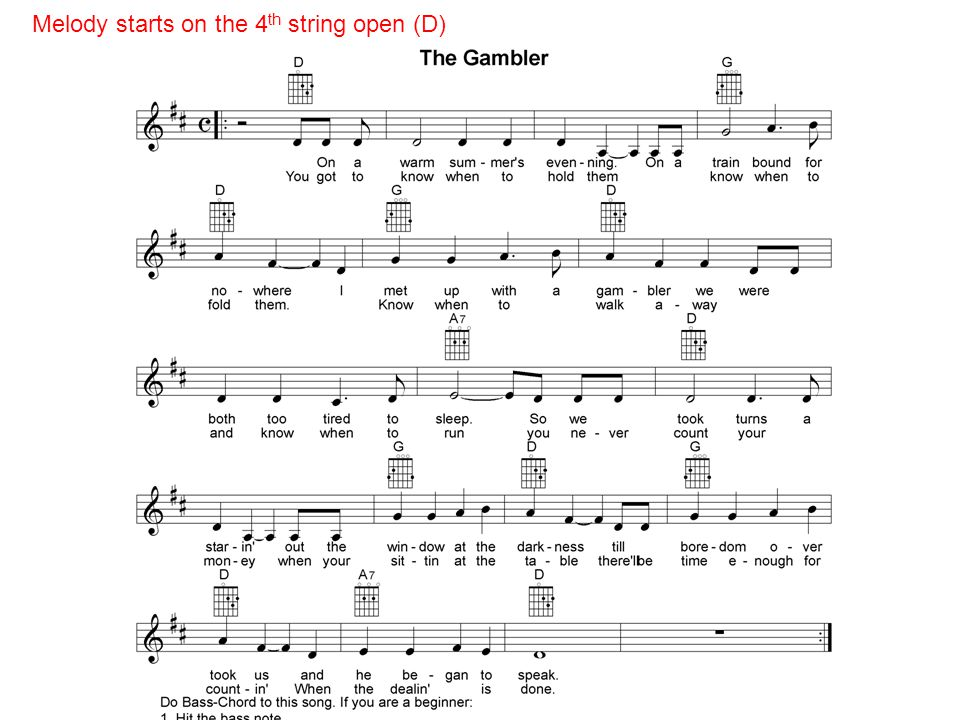 Melody starts on the 4 th string open (D)