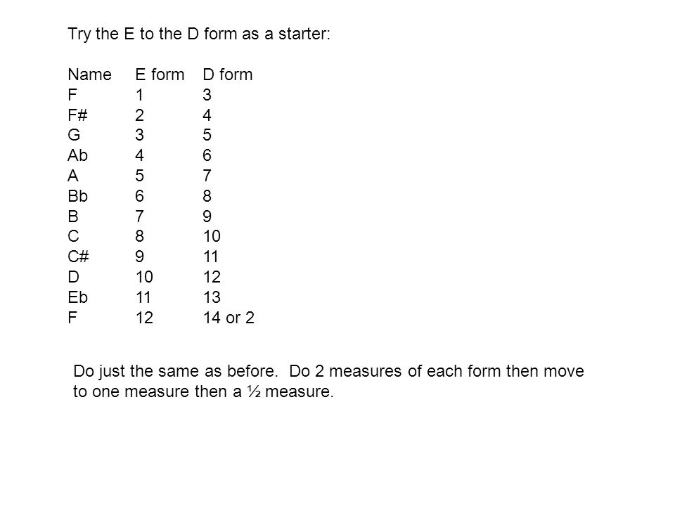 Try the E to the D form as a starter: NameE formD form F13 F#24 G35 Ab46 A57 Bb68 B79 C810 C#911 D1012 Eb1113 F1214 or 2 Do just the same as before.