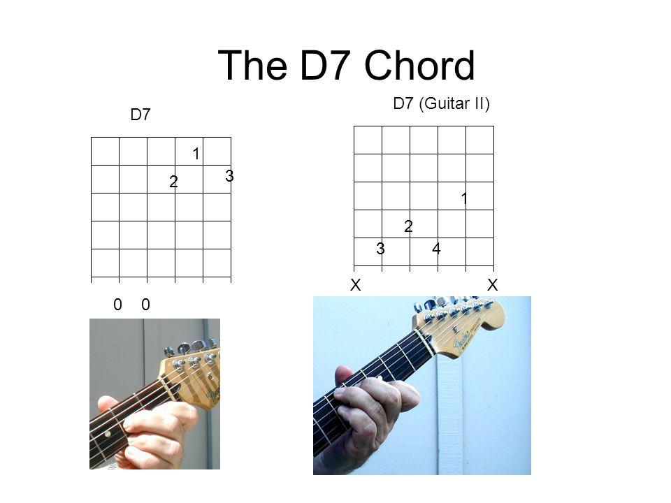 The D7 Chord 1 2 3 D7 0 1 2 3 4 D7 (Guitar II) X X