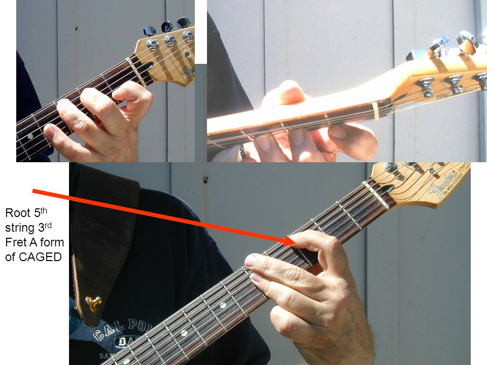 Root 5 th string 3 rd Fret A form of CAGED