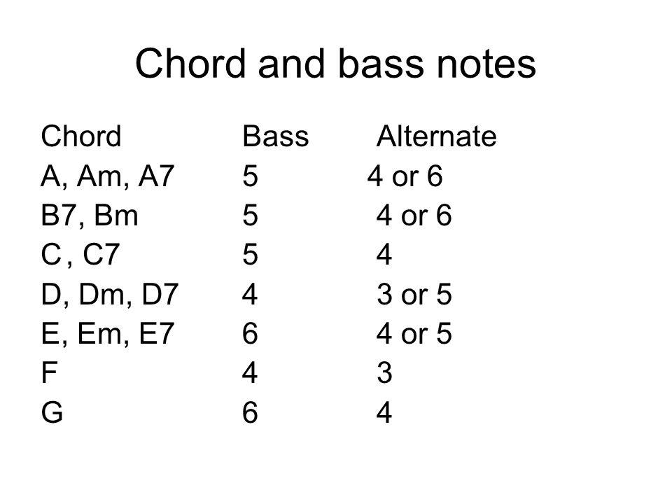 Chord and bass notes Chord BassAlternate A, Am, A75 4 or 6 B7, Bm54 or 6 C, C754 D, Dm, D743 or 5 E, Em, E764 or 5 F43 G64