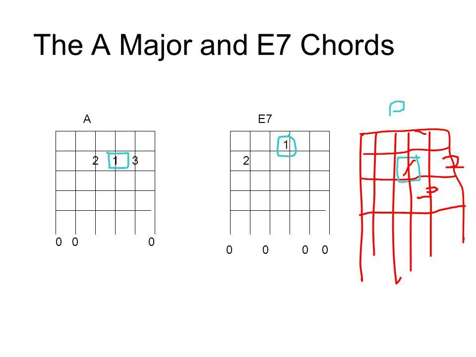 The A Major and E7 Chords 123 A 0 0 0 1 2 E7 0 0