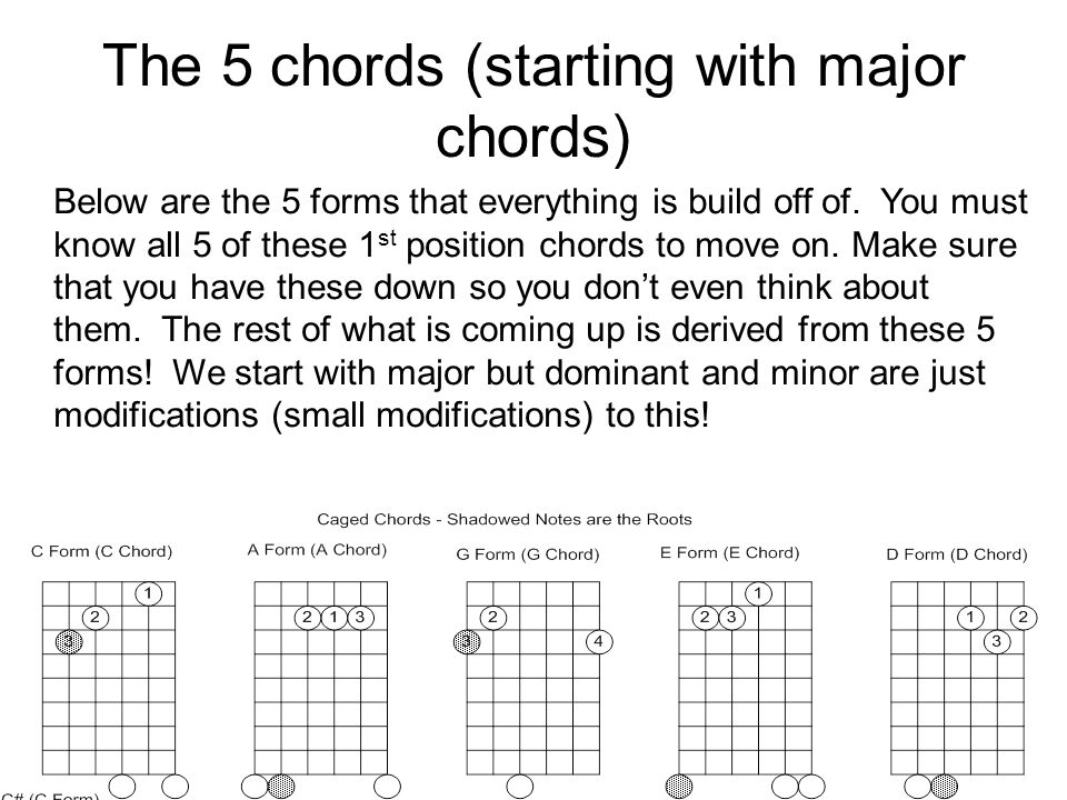 The 5 chords (starting with major chords) Below are the 5 forms that everything is build off of.