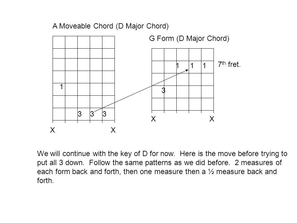 1 3 3 3 X A Moveable Chord (D Major Chord) 1 1 1 3 G Form (D Major Chord) X 7 th fret.