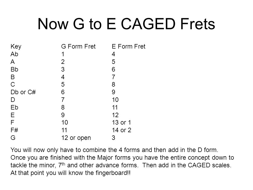 Now G to E CAGED Frets KeyG Form FretE Form Fret Ab14 A25 Bb36 B47 C58 Db or C#69 D710 Eb811 E912 F1013 or 1 F#1114 or 2 G12 or open3 You will now only have to combine the 4 forms and then add in the D form.