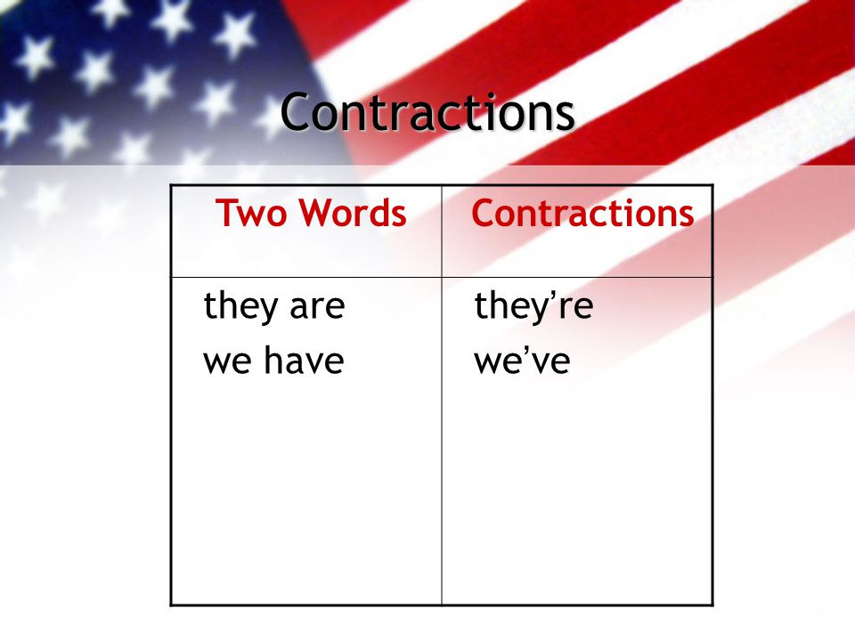 Contractions Two Words Contractions they are we have they're we've