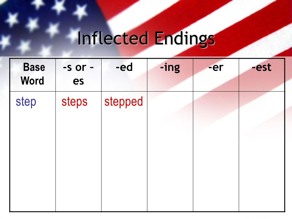 Inflected Endings Base Word -s or – es -ed-ing-er-est step stepsstepped