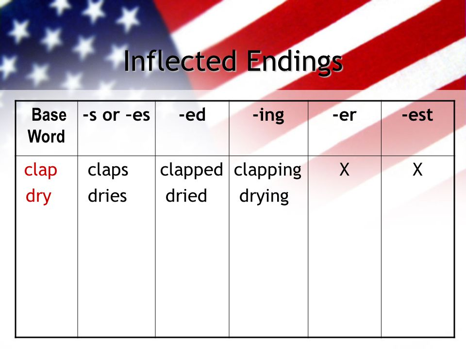 Inflected Endings Base Word -s or –es-ed-ing-er-est clap dry claps dries clapped dried clapping drying XX