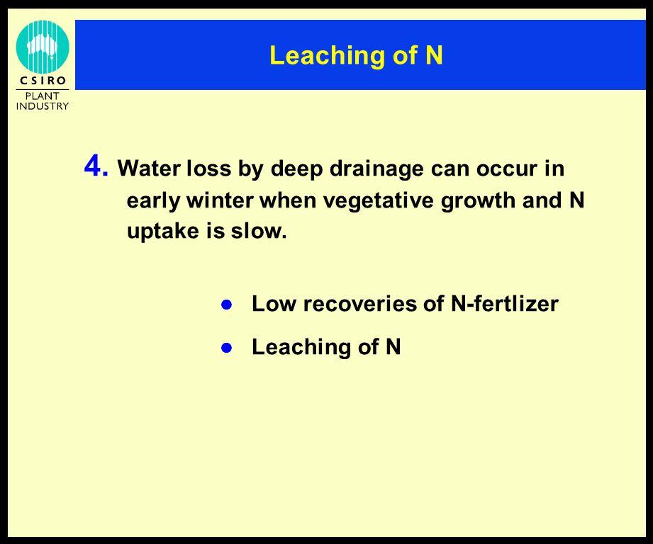 Leaching of N and rainfall distribution 5.