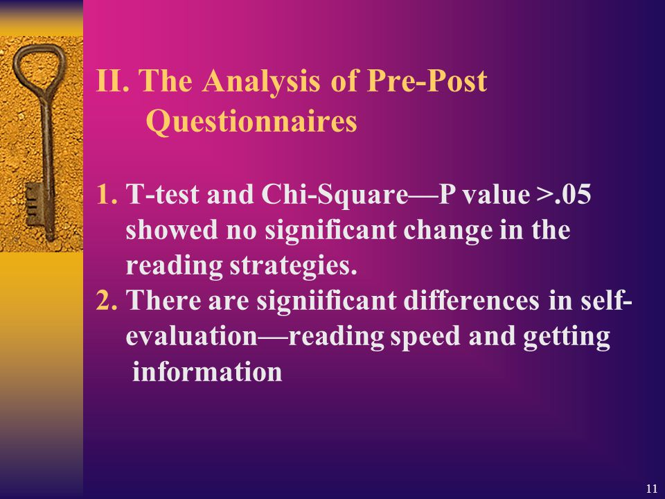 11 II. The Analysis of Pre-Post Questionnaires 1.