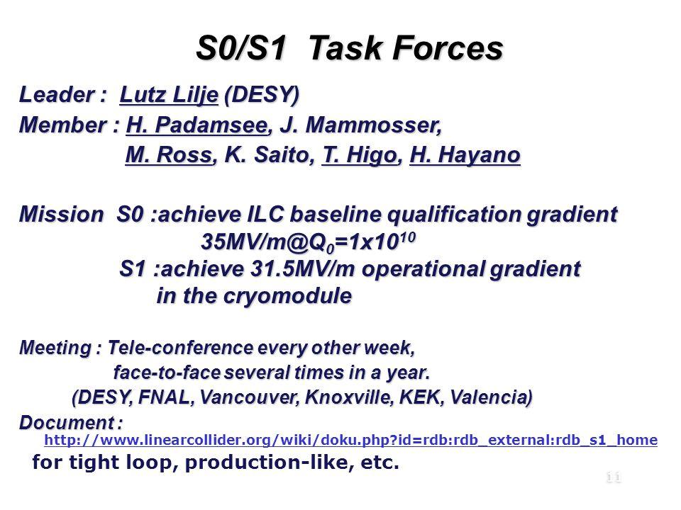 11 S0/S1 Task Forces Global R&D Board (RDB) Leader : Lutz Lilje (DESY) Member : H.