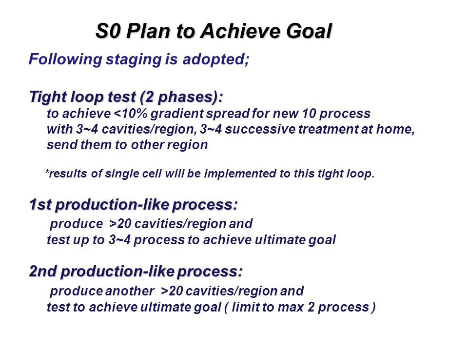 14 S0 Plan to Achieve Goal Following staging is adopted; Tight loop test (2 phases): to achieve <10% gradient spread for new 10 process with 3~4 cavit