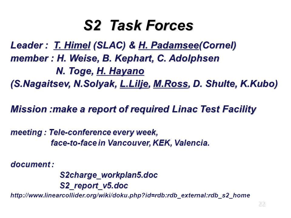 22 S2 Task Forces Global R&D Board (RDB) Leader : T. Himel (SLAC) & H. Padamsee(Cornel) member : H. Weise, B. Kephart, C. Adolphsen N. Toge, H. Hayano
